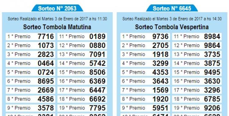 Resultados de la Quiniela de Tucumán del Martes 03 de Enero de 2017   El Diario 24