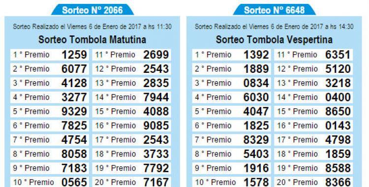 Resultados de la Quiniela de Tucumán del Viernes 06 de Enero de 2017   El Diario 24