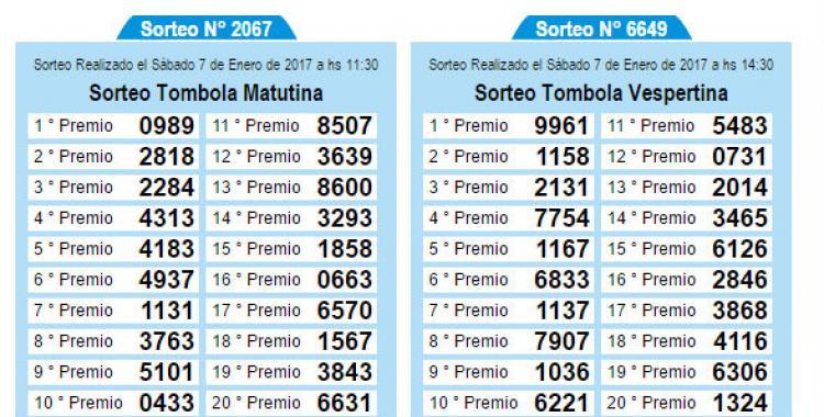 Resultados de la Quiniela de Tucumán del Sábado 07 de Enero de 2017   El Diario 24