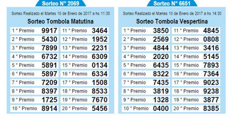 Resultados de la Quiniela de Tucumán del Martes 10 de Enero de 2017   El Diario 24