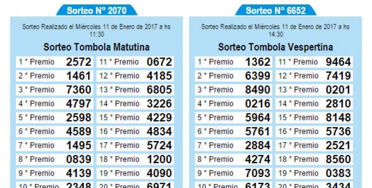 Resultados de la Quiniela de Tucumán del Miércoles 11 de Enero de 2017 | El Diario 24