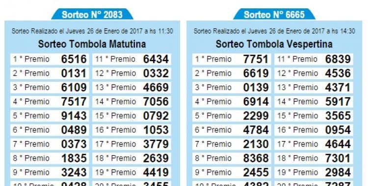 Resultados de la Quiniela de Tucumán del Jueves 26 de Enero de 2017 | El Diario 24