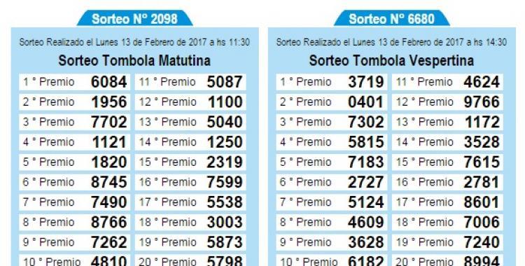 Resultados de la Quiniela de Tucumán del Lunes 13 de Febrero de 2017