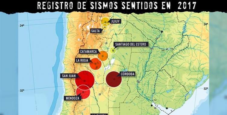 En lo que va de 2017, Argentina sintió más sismos que nunca antes   El Diario 24
