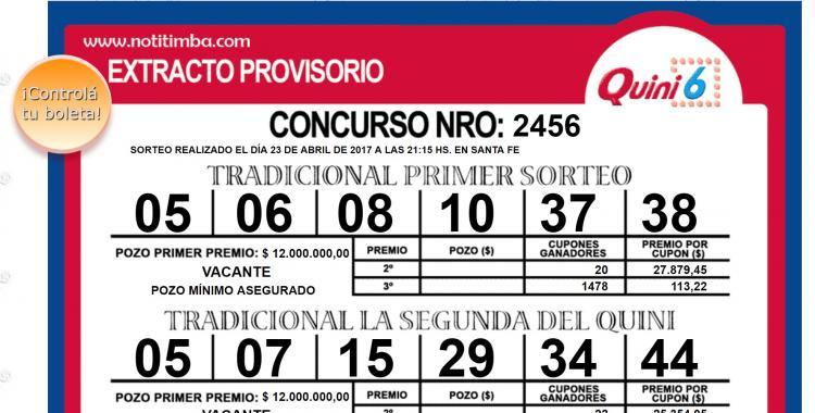Resultados del Quini 6 del Domingo 23 de Abril de 2017 | El Diario 24