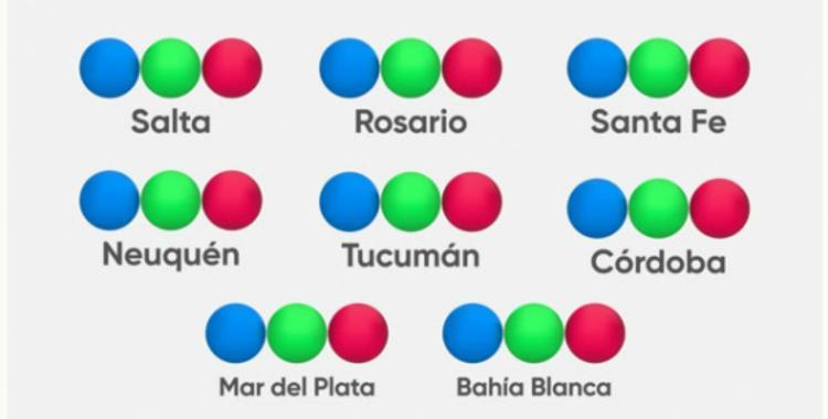 El fin de una era: Canal Ocho cambió de nombre y ahora se llama Telefé Tucumán   El Diario 24