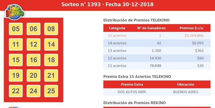 Resultados del TeleKino del Domingo 30 de Diciembre de 2018 | El Diario 24