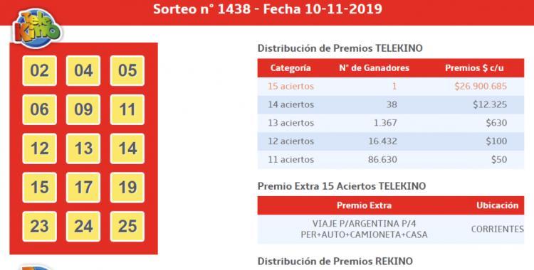 Resultados del TeleKino del Domingo 10 de Noviembre de 2019 | El Diario 24