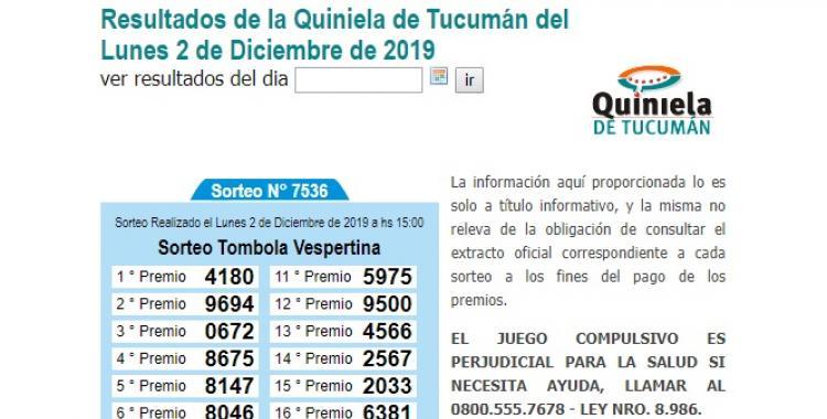 Resultados de la Quiniela de Tucumán del Lunes 2 de Diciembre de 2019 | El Diario 24