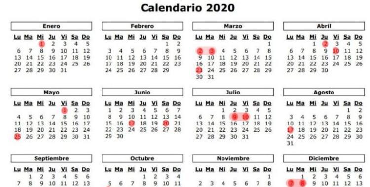 Curiosidades del año que todavía está comenzando | El Diario 24