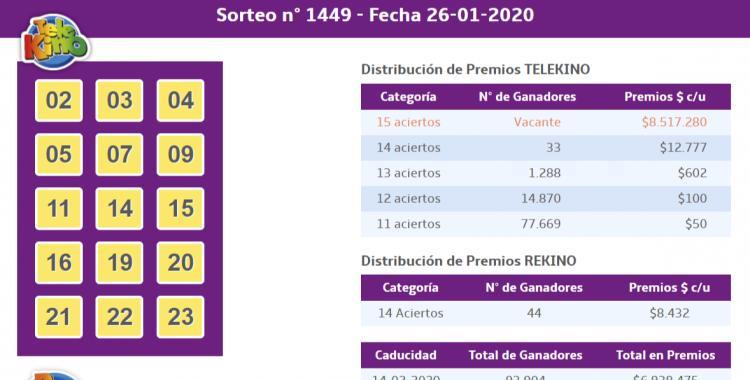 Resultados del TeleKino del Domingo 26 de Enero de 2020 | El Diario 24