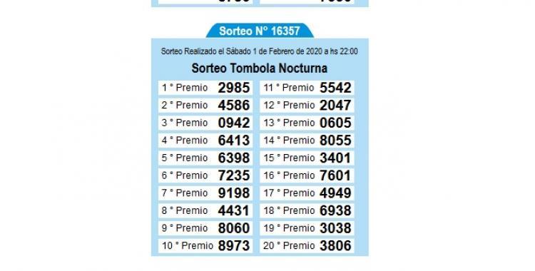Resultados de la Quiniela de Tucumán Tómbola Nocturna del Sábado 1 de Febrero de 2020 | El Diario 24