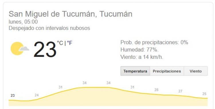 Qué dice el pronóstico del tiempo en Tucumán para hoy Lunes 3 de Febrero de 2020   El Diario 24