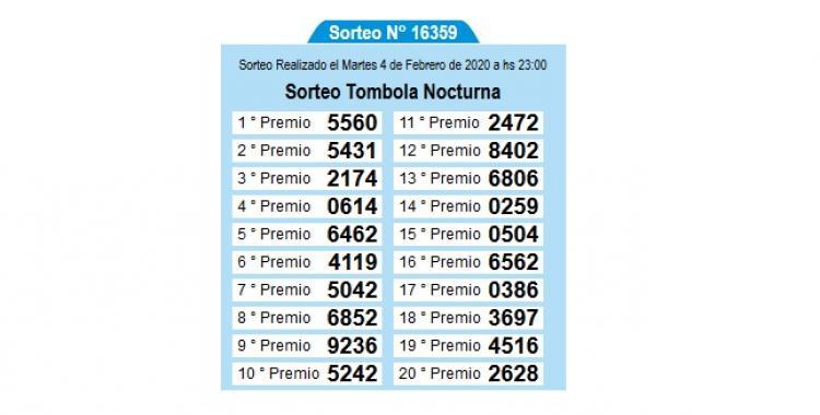 Resultados de la Quiniela de Tucumán Tómbola Nocturna del Martes 4 de Febrero de 2020   El Diario 24