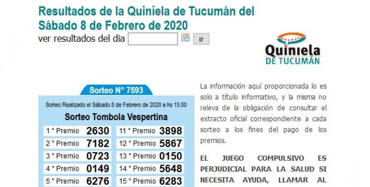 Resultados de la Quiniela de Tucumán Tómbola Vespertina del Sábado 8 de Febrero de 2020 | El Diario 24