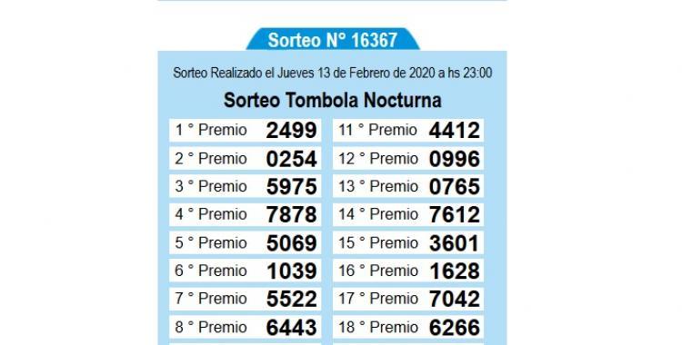 Resultados de la Quiniela de Tucumán Tómbola Nocturna del Jueves 13 de Febrero de 2020 | El Diario 24