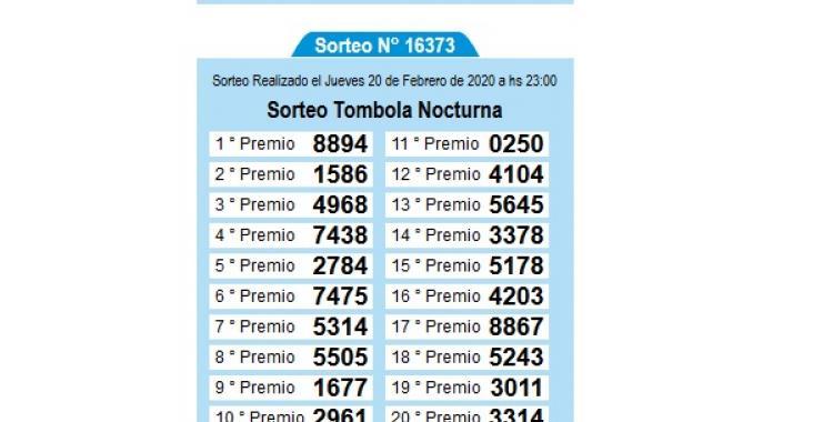 Resultados de la Quiniela de Tucumán Tómbola Nocturna del Jueves 20 de Febrero de 2020 | El Diario 24