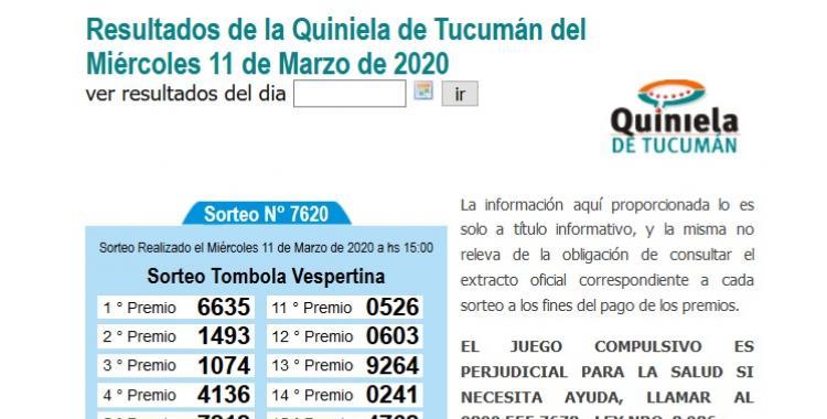 Resultados de la Quiniela de Tucumán Tómbola Vespertina del Miércoles 11 de Marzo de 2020 | El Diario 24