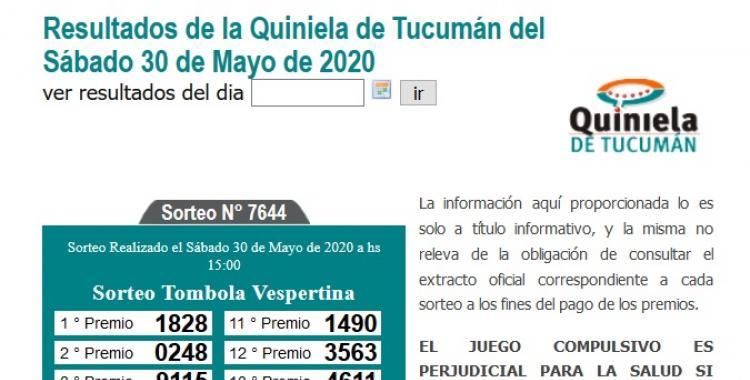 Resultados de la Quiniela de Tucumán Tómbola Vespertina del Sábado 30 de Mayo de 2020 | El Diario 24