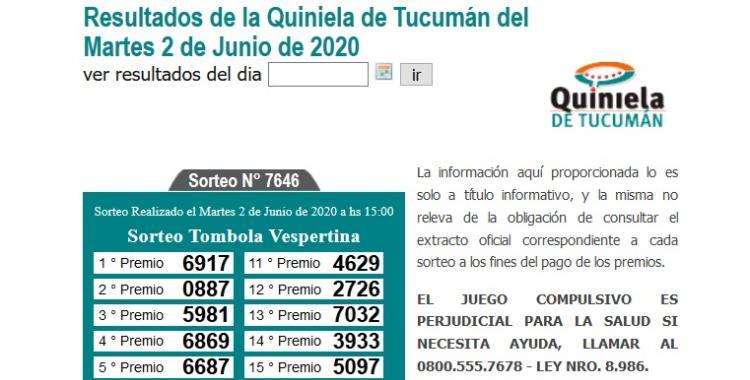 Resultados de la Quiniela de Tucumán Tómbola Vespertina del Martes 2 de Junio de 2020 | El Diario 24