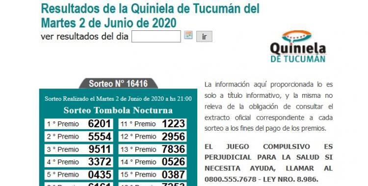 Resultados de la Quiniela de Tucumán Tómbola Nocturna del Martes 2 de Junio de 2020 | El Diario 24