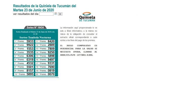 Resultados de la Quiniela de Tucumán Tómbola Nocturna del Martes 23 de Junio de 2020 | El Diario 24
