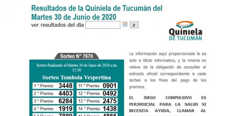 Resultados de la Quiniela de Tucumán Tómbola Vespertina del Martes 30 de Junio de 2020 | El Diario 24