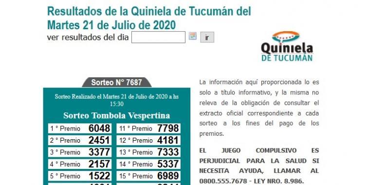 Resultados de la Quiniela de Tucumán Tómbola Vespertina del Martes 21 de Julio de 2020 | El Diario 24
