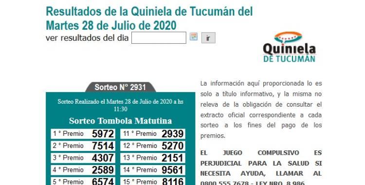 Resultados de la Quiniela de Tucumán: Tómbola Matutina del Martes 28 de Julio de 2020 | El Diario 24