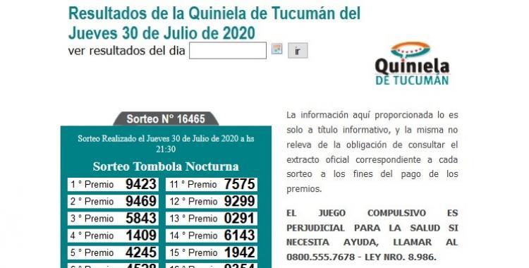 Resultados de la Quiniela de Tucumán: Tómbola Nocturna del Jueves 30 de Julio de 2020 | El Diario 24
