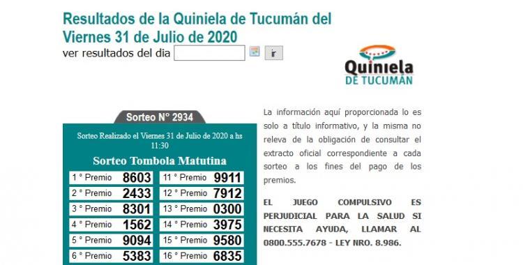 Resultados de la Quiniela de Tucumán: Tómbola Matutina del viernes 31 de Julio de 2020 | El Diario 24