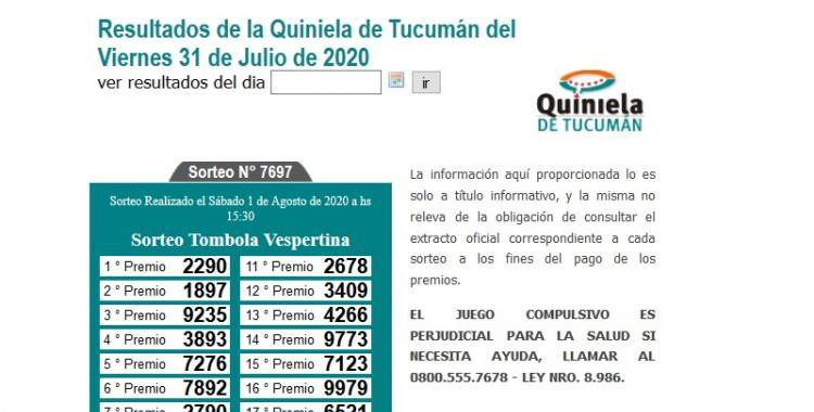 Resultados de la Quiniela de Tucumán: Tómbola Vespertina del Sábado 1 de Agosto de 2020 | El Diario 24