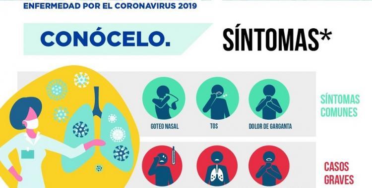 Caso sospechoso de coronavirus: nuevos síntomas que se deben tener en cuenta | El Diario 24