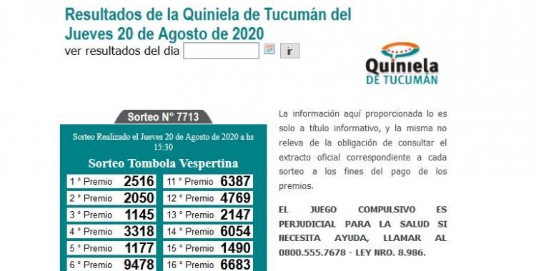 Resultados de la Quiniela de Tucumán: Tómbola Vespertina del Jueves 20 de Agosto de 2020 | El Diario 24