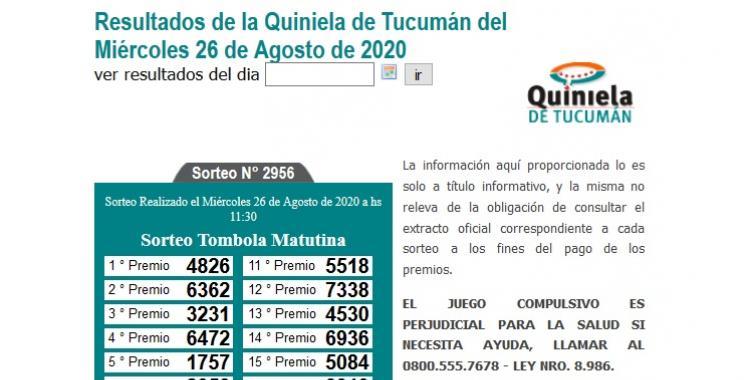 Resultados de la Quiniela de Tucumán: Tómbola Matutina del Miércoles 26 de Agosto de 2020 | El Diario 24