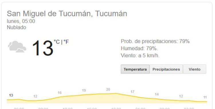 Pronóstico del tiempo en Tucumán para hoy: lunes 7 de Septiembre | El Diario 24