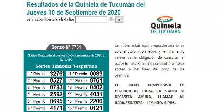 Resultados de la Quiniela de Tucumán: Tómbola Vespertina del Jueves 10 de Septiembre de 2020 | El Diario 24