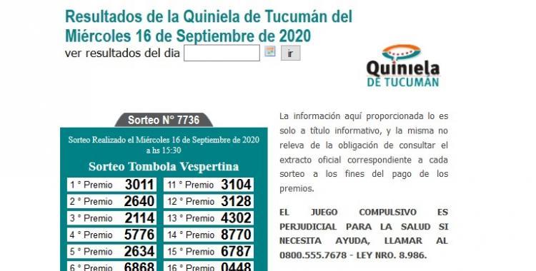 Resultados de la Quiniela de Tucumán: Tómbola Vespertina del Miércoles 16 de Septiembre de 2020 | El Diario 24