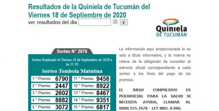 Resultados de la Quiniela de Tucumán: Tómbola Matutina del Viernes 18 de Septiembre de 2020 | El Diario 24