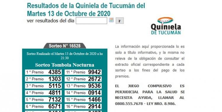 Resultados de la Quiniela de Tucumán: Tómbola Nocturna del Martes 13 de Octubre de 2020 | El Diario 24