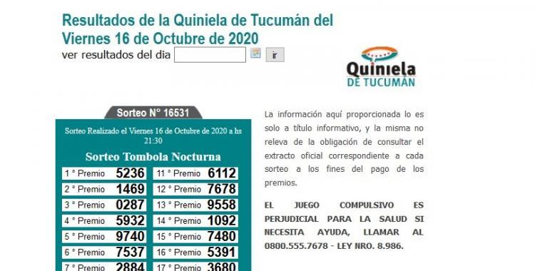 Resultados de la Quiniela de Tucumán: Tómbola Nocturna del Viernes 16 de Octubre de 2020 | El Diario 24