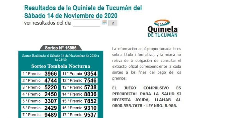 Resultados de la Quiniela de Tucumán: Tómbola Nocturna del Sábado 14 de Noviembre de 2020   El Diario 24