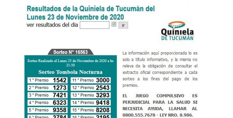 Resultados de la Quiniela de Tucumán: Tómbola Nocturna del Lunes 23 de Noviembre de 2020 | El Diario 24