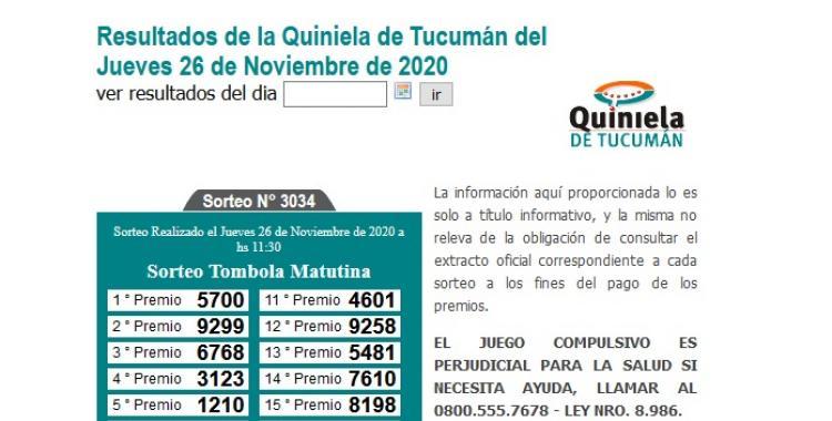 Resultados de la Quiniela de Tucumán: Tómbola Matutina del Jueves 26 de Noviembre de 2020 | El Diario 24