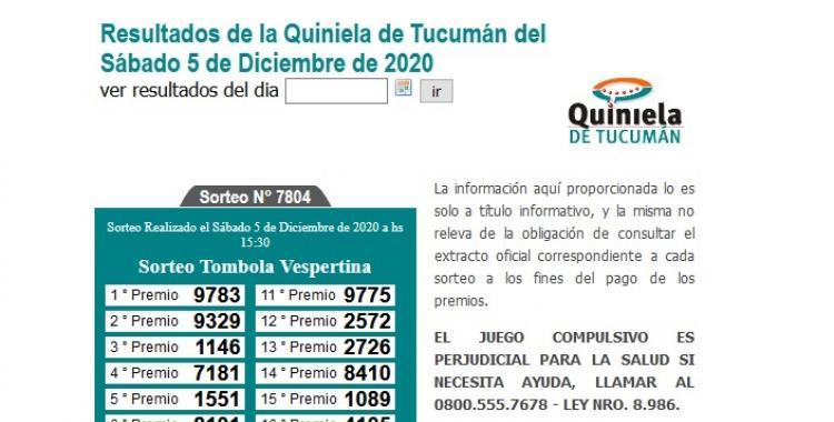 Resultados de la Quiniela de Tucumán: Tómbola Vespertina del Sábado 5 de Diciembre de 2020   El Diario 24