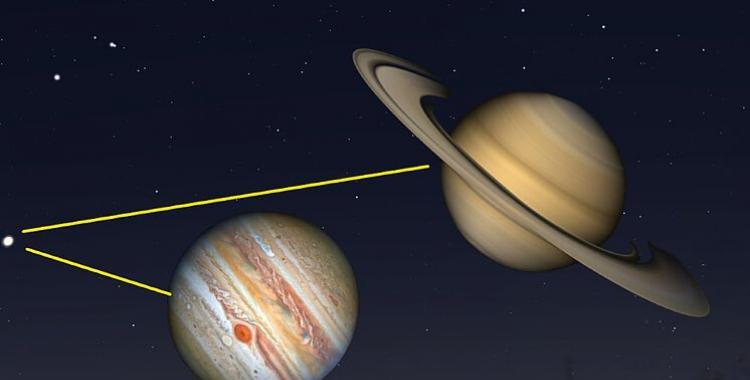 La Gran Conjunción de Júpiter y Saturno se dará después de 800 años: seguí en vivo cómo avanza el fenómeno | El Diario 24