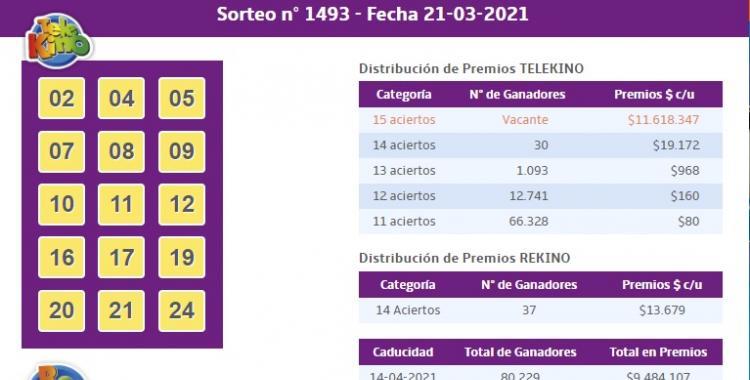 Resultados del TeleKino del Domingo 21 de marzo de 2021 | El Diario 24