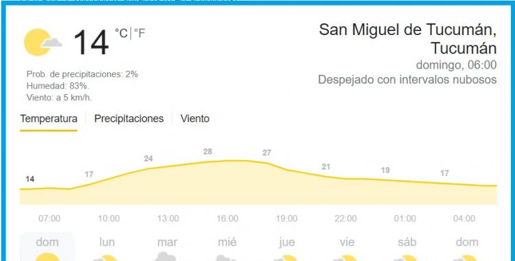Pronóstico del tiempo en Tucumán para hoy: domingo 2 de mayo de 2021   El Diario 24