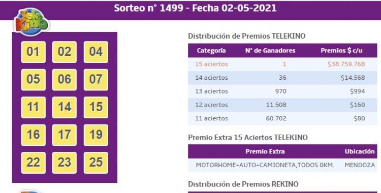 ¿Cuántos ganadores tuvo el sorteo 1499 del Telekino del 2 de mayo de 2021? | El Diario 24