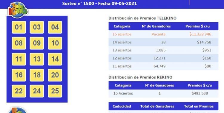 Resultados del TeleKino del Domingo 9 de mayo de 2021 | El Diario 24